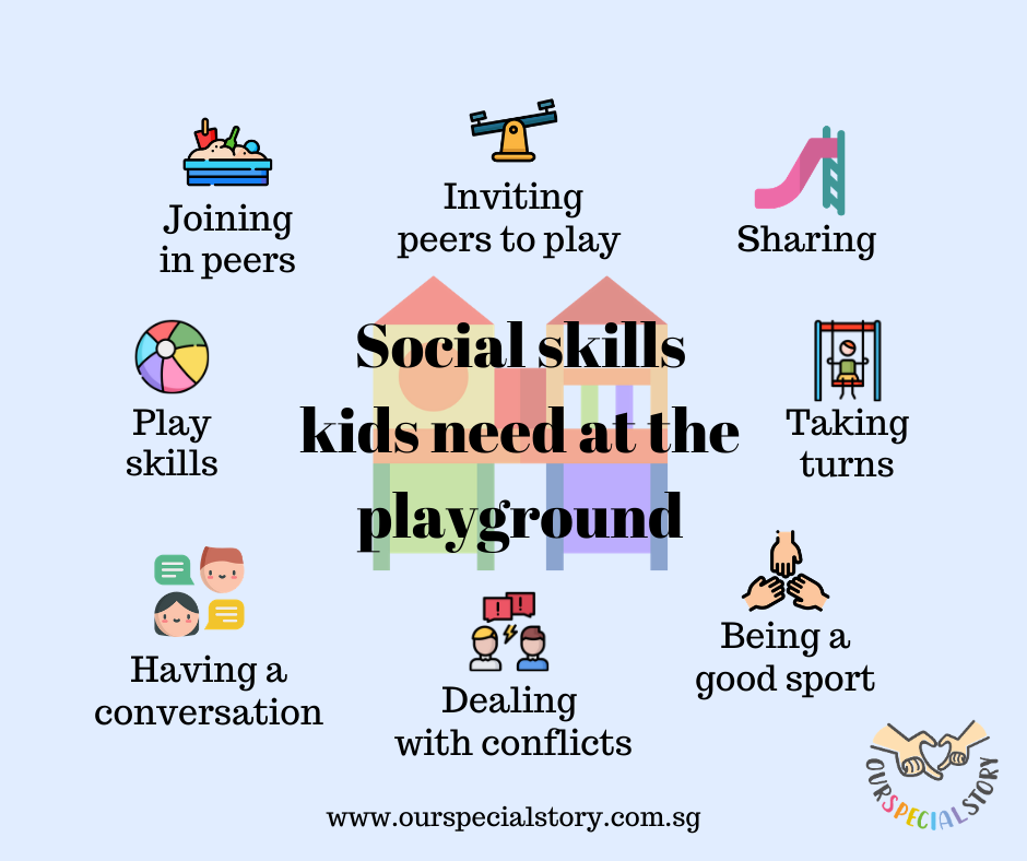Social skills at the playground