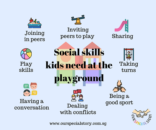 Social skills kids need at a playground.