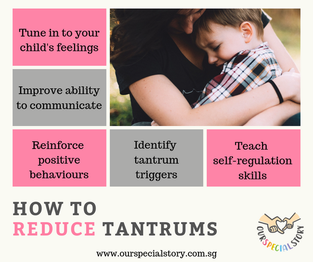 How to reduce tantrums.png