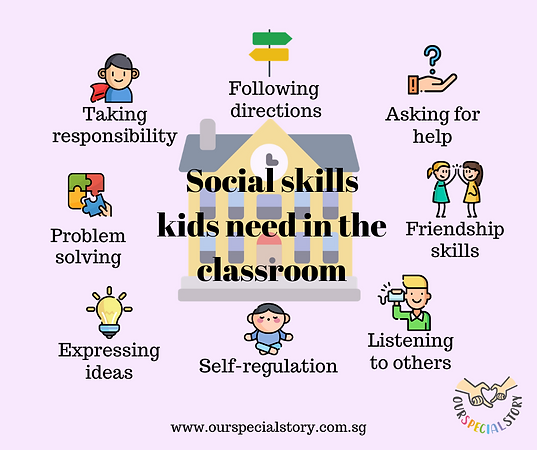 Social skills in classroom (1).png