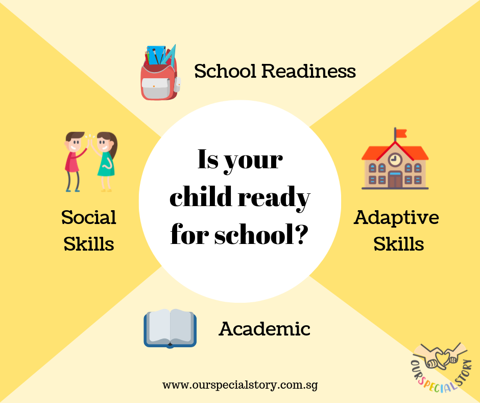 Is your child ready for school?