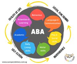 Benefits of ABA