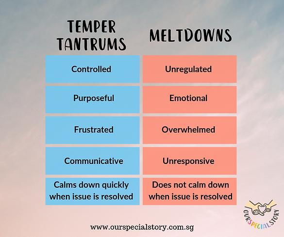 Managing Tantrums.png