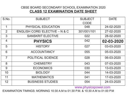 CBSE CLASS 12 DATE SHEET 2020