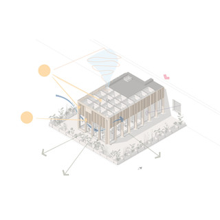 Almostarchitect.com - Environmental diag