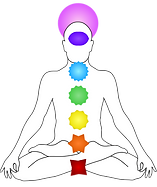 Chakras_map.svg.png
