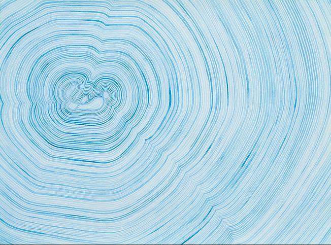 termoaline circulation