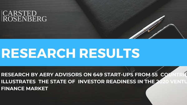 Research Results on 649 Start-Up Founders from 55 Countries