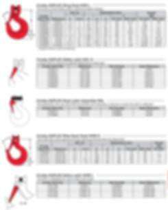 Sling Hook KHN L  Safety Latch KHL N KUPLEX Wide Bowl Hook KHW N   KUPLEX Safety Latch KHW L