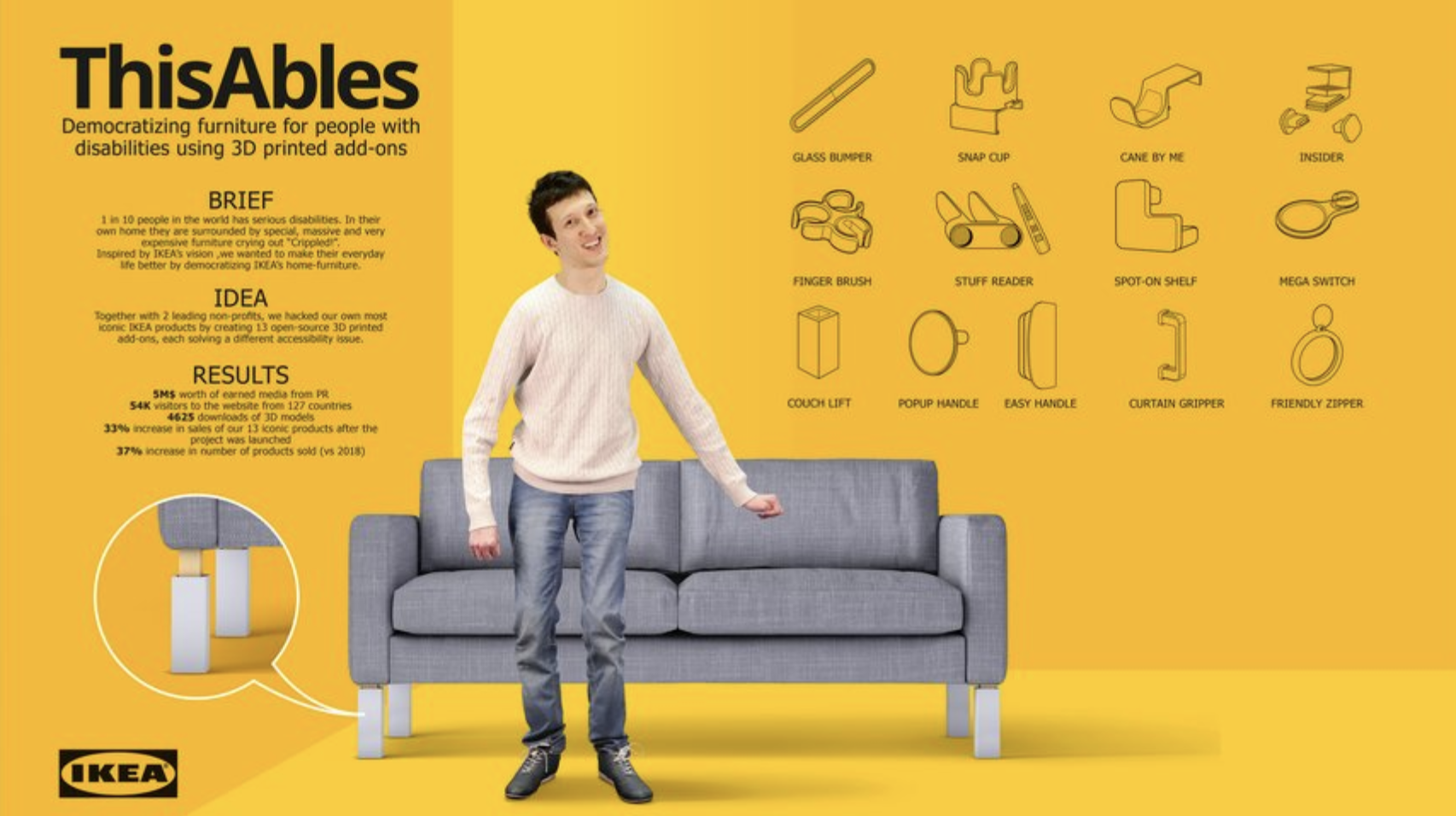 IKEA ThisAbles