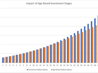 Lifetime Super Funds - How this set and forget strategy can set you back