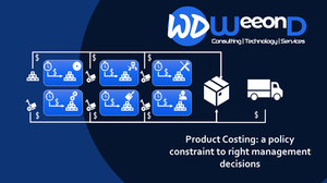 Product Costing and Theory of Constraints
