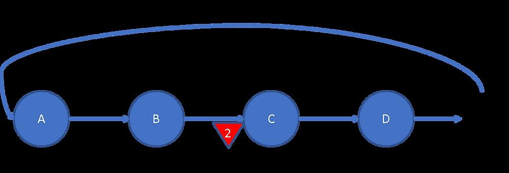 Balanced System - Run 1