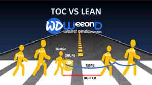 TOC Versus Lean Manufacturing