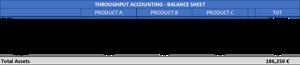 Throughput accounting - TA Company BS Year 3
