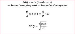 EOQ - Formula