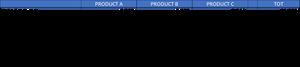 Throughput accounting - Volumes Year 2