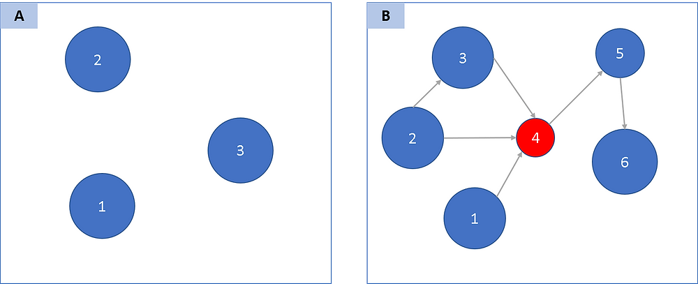Simple & Constrained System