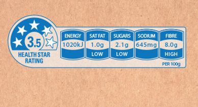 Food Labels Australia