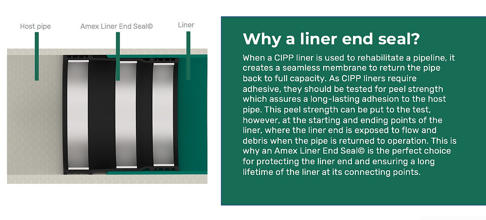 Amex Liner End Seals overcome changes in diameter to seal liner ends and joint offsets in pipelines.