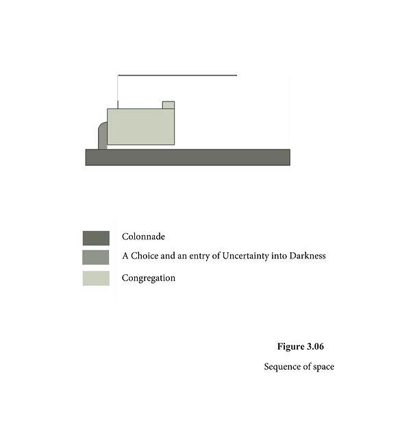sequence of sepace Tadao Ando.jpg