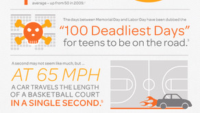 Text & Driving: It Can Wait