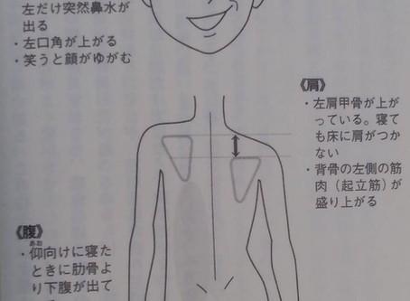 目の大きさ、肩の高さが違う人!!増えてませんか?!
