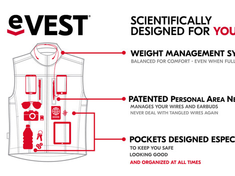 Promotional video for www.scottevest.com