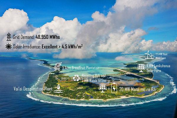 Island Energy Roadmap.jpg
