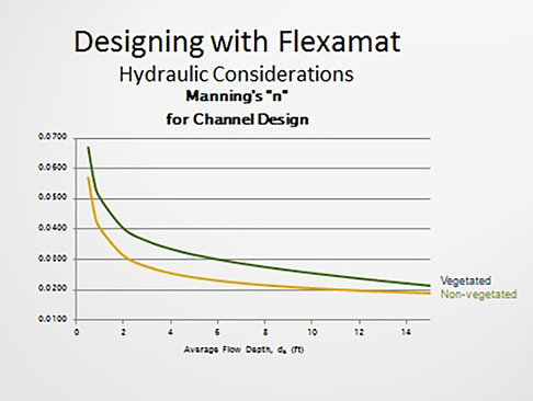 hydraulic-considerations-652px-x-491.png