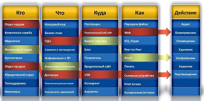 подход к анализу.png