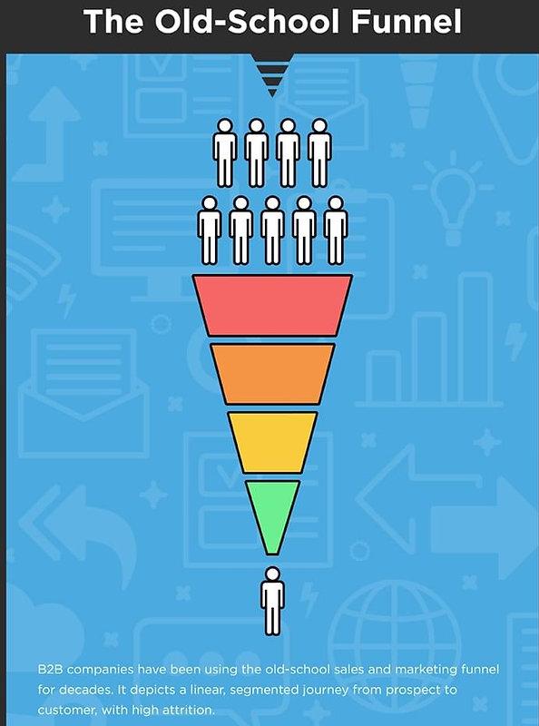 reinterpretations-sales-marketing-funnel-infographic.jpg
