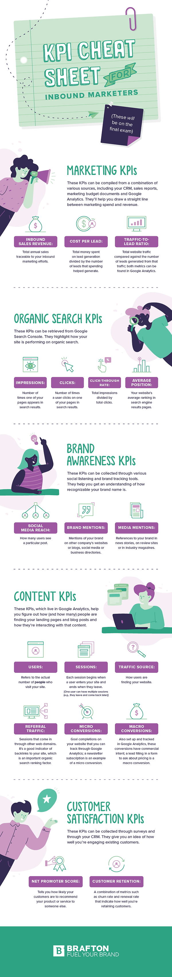 marketing-KPIs-infographic.png