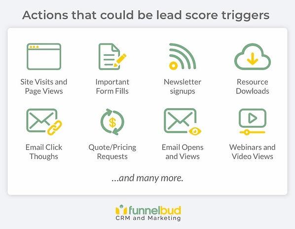 Lead-Scoring-Actions-1.jpg