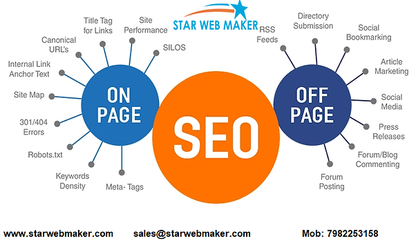 on-page-off-page-seo.png