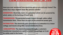 How Electricity Gets To You