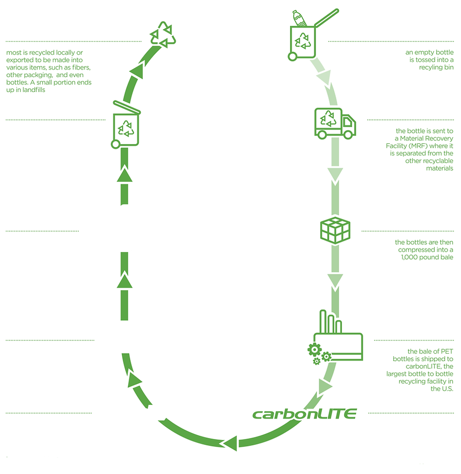 infographic-carbonlite.png