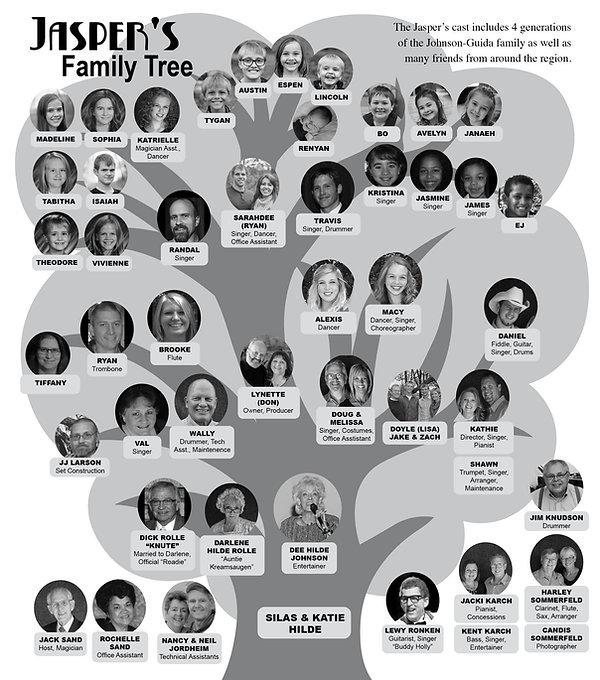 Family_Tree_2021_v1.jpg