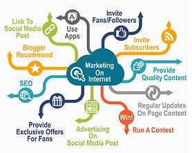 internet-marketing.jpg