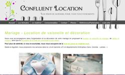 Confluent Location