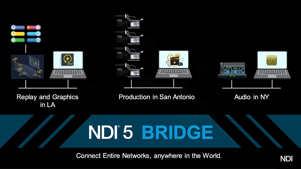 NDI 5 Bridge - connect entire networks, anywhere in the world