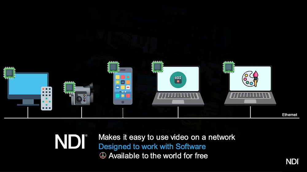 NDI 5 makes it easy to use video on a network
