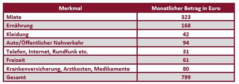 Tabelle Kosten allgemein.JPG