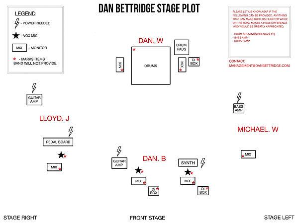 BAND stage plot.jpg