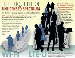 Unlicensed spectrum