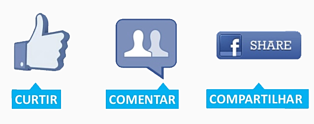 Curtir, comentar e compartilhar