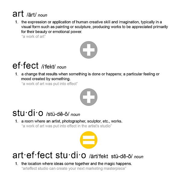 ArteffectDefinition.png