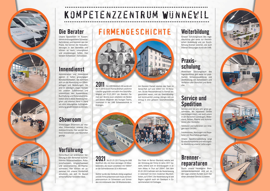10 Jahre Jubiläum Firmengeschichte.jpg