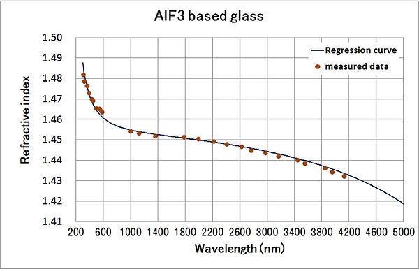 n-AlF3-E.jpg