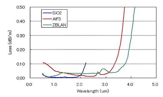 spectrum_comparison.jpg